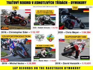 lap record - dymokury - ostatn├ş - po 2020